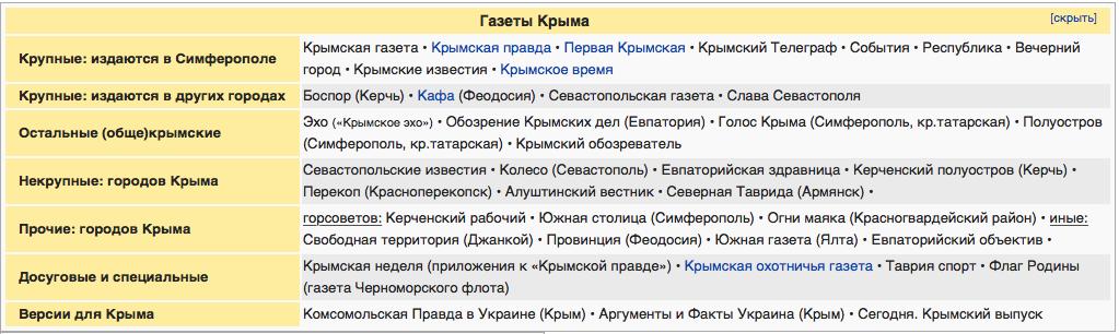 Сегодня работа объявления подать бесплатные объявление грузоперевозки красноярск